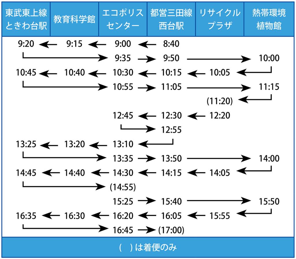 この画像には alt 属性が指定されておらず、ファイル名は bus_time_table-1024x896.png です